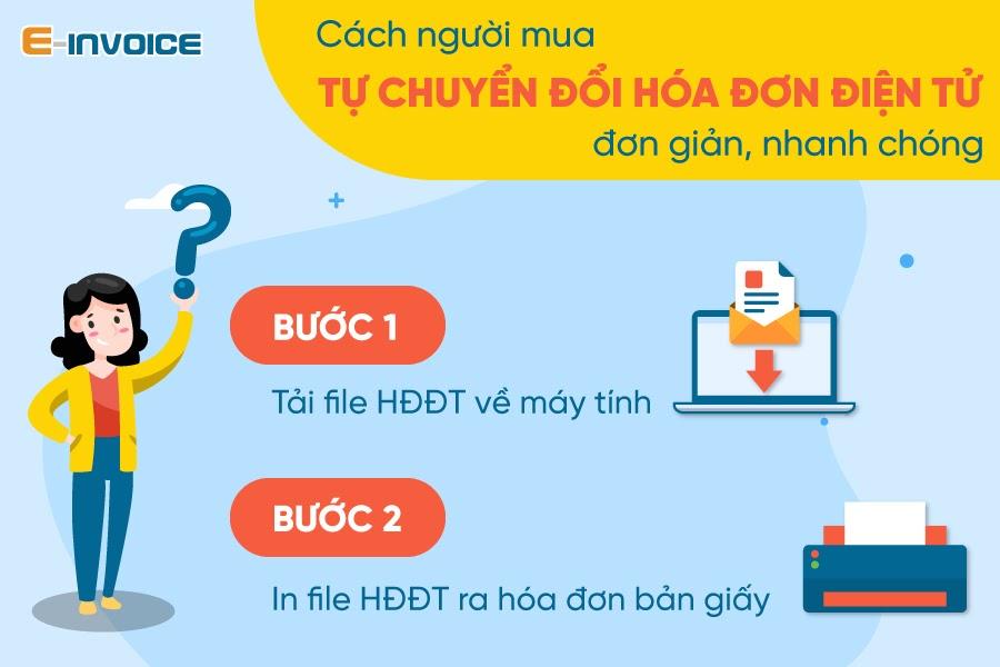 Hướng dẫn tự chuyển đổi hóa đơn điện tử sang hóa đơn giấy