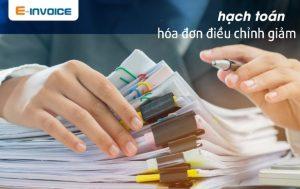 Thời hạn quyết toán thuế doanh nghiệp